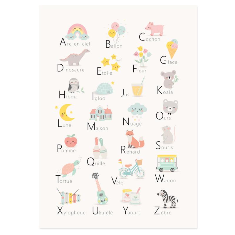 Affiche pour apprendre l'alphabet